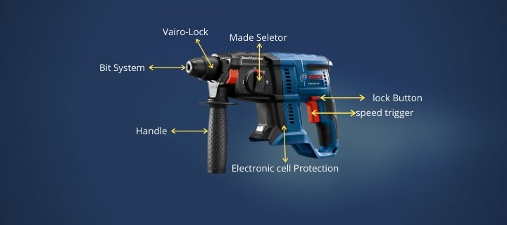 Rotary Hammer Drill All Parts Works